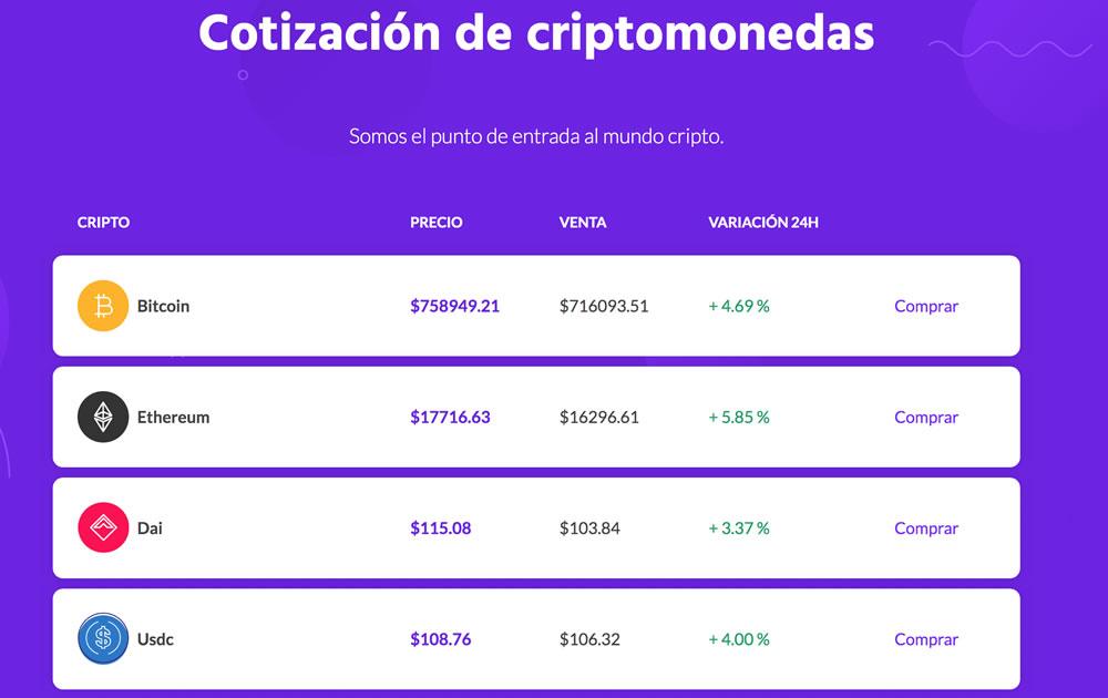 Cotización de Bitcoins, Ethereum y más